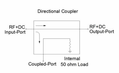 Schematic Coaxial Directional Couplers 6 db, 10 dB, 20 dB, 30 dB IN STOCK